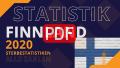 Analysen,  Grafiken,  Finnland