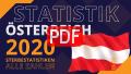 Analysen,  Grafiken,  Österreich