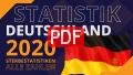 Analysen,  Grafiken,  Deutsch
