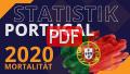 Analysen,  Grafiken,  Portugal