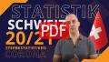 Analysen,  Grafiken: PDF zum Video Schweiz