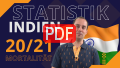 Analysen,  Grafiken: PDF zum Video Indien