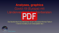 Analysen,  Grafiken: Europa - Ländervergleich der Sterberaten
