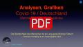 Analysen,  Grafiken: Bundesländer Deutschland