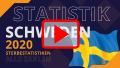 Research & Statistik: Schweden - Die Wahrheit über die Todeszahlen 2020 aus dem Land mit dem Sonderweg