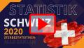 Research & Statistik: Sterbezahlen Schweiz 2020 - Alle Details,  alle Zahlen - wo ist die Übersterblichkeit?