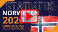 Research & Statistik: Norwegen - Daten die so manche Fragen aufkommen lassen. Unglaubliche Zahlen!