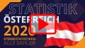 Research & Statistik: Österreich - Kennt nun jeder zweite Österreicher einen Corona-Toten?