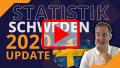 Research & Statistik: Schweden - Nachmeldung von 6000 Todesfällen - Kippt Schweden jetzt