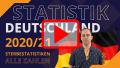 Research & Statistik: Deutschland - Update April - Die dritte Welle kommt - oder nicht?